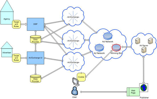 hr data flow diagrams In this chapter, we will explore one of the three major graphical modeling tools of  structured analysis: the dataflow diagram the dataflow diagram is a modeling.